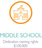 """Middle school icon in orange circle with caption """"Middle school dedication naming rights $100,000"""""""